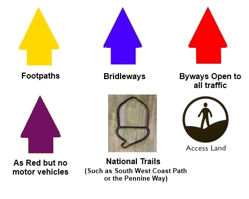 way markers